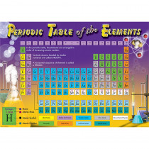 CD-410099 - Periodic Table Of The Elements Bulletin Board Set in Science
