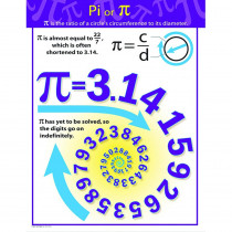 CD-414063 - Pi Chartlet in Math