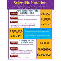CD-414070 - Chartlets Scientific Notation Gr 4-8 in Science