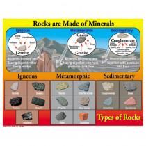 CD-5911 - Types Of Rocks in Science