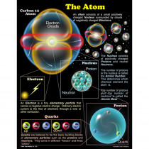 CD-5912 - Chartlet The Atom 17 X 22 in Science