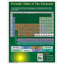 CD-5921 - Periodic Table Of Elements in Science