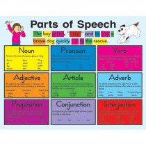 CD-6260 - Chartlet Parts Of Speech 17 X 22 in Language Arts