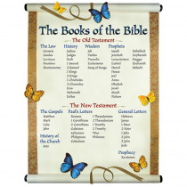 CD-6327 - Chartlet The Books Of The Bible 17 X 22 in Inspirational