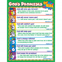CD-6363 - Gods Promises For Kids in Inspirational