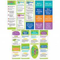 CTP0608 - Close Reading Mini Bulletin Board Set in Language Arts