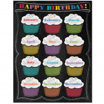 CTP1019 - Happy Birthday Chart - Chalk in Classroom Theme