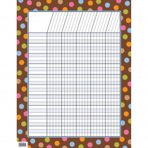 CTP1530 - Dots On Chocolate Incentive Small Chart in Incentive Charts