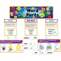 CTP3799 - Word Parts Mini Bulletin Board Set in Language Arts