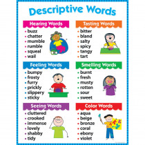CTP4171 - Descriptive Words Chart Gr 1-3 in Language Arts