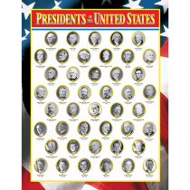 CTP5344 - Us Presidents in Social Studies