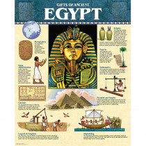 CTP5561 - Ancient Egypt Chart in Social Studies