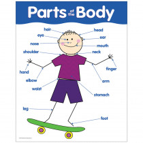 CTP5700 - Chart Parts Of The Body in Science