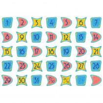 CTP8233 - Midcentury Mod Calendar Days in Calendars