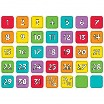 CTP8234 - So Much Pun Calendar Days in Calendars