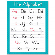 CTP8610 - The Alphabet Chart in Language Arts