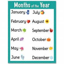CTP8614 - Months Of The Year Chart in Classroom Theme