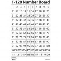CTU7289 - 1-120 Number Dry Erase Boards 10Set in Dry Erase Boards