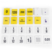 CTU7986 - Fun Empty Number Line Cards Only Gr 4-5 in Numeration