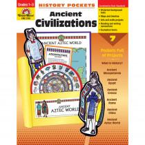EMC3701 - History Pockets Ancient Civilizations in History
