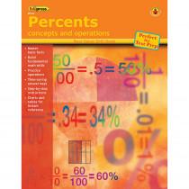 EP-162 - Percents Concepts & Operations in Percents