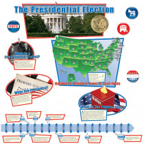 EP-2217R - Presidential Election Bb St in Social Studies