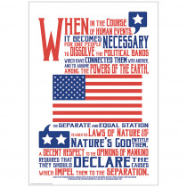EU-837123 - Declaration Of Independence 13X19 Posters in Social Studies