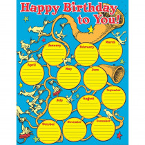 EU-837161 - Dr Seuss - If I Ran The Circus Birthday Chart 17 X 22 Poster in Classroom Theme