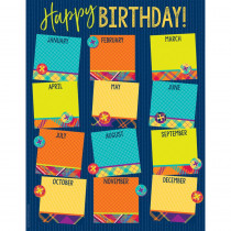 EU-837435 - Plaid Attitude Birthday Chart 17X22 in Classroom Theme