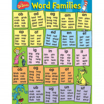 EU-837464 - Dr Seuss Content Word Families Poster in Language Arts