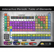 IEPIPTCB - Periodic Table Interact Smart Chrt in Science
