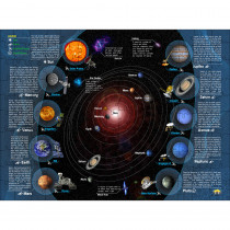 IEPPZSS - Solar System Interact Smart Puzzle in Science