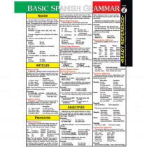 IF-662 - Spanish Ready Reference Learning Card in Flash Cards