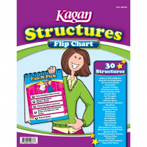 KA-MFLKS - Kagan Structures Flip Chart in Classroom Activities