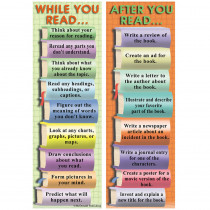 MC-K1152 - Bookmarks During & After Reading Smart in Bookmarks