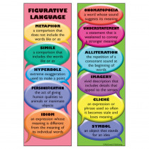 MC-K1184 - Figurative Language Bookmarks in Bookmarks