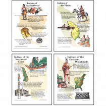 MC-P110 - Poster Set North American Indians Gr 4-9 in Social Studies