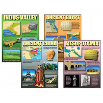 MC-P120 - Exploring Ancient Civilizations Teaching Poster Set in Social Studies