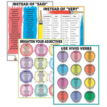 MC-P133 - Brighten Your Vocabulary Poster Set in Language Arts