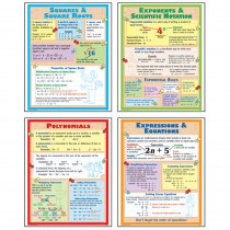 MC-P169 - Algebra Teaching Poster Set in Math