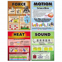 MC-P207 - Force Motion Sound & Heat Teaching Poster Set in Science