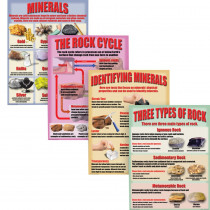 MC-P212 - Geology Rocks & Minerals Poster Set in Science