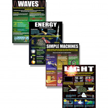 MC-P214 - Physical Science Basics Poster Set in Science