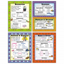 MC-P967 - Informational Text Structures Teaching Poster Set in Language Arts
