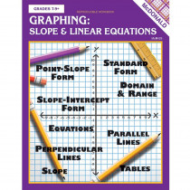 MC-R428 - Graphing Slope & Linear Equations Repro Book Gr 7-9 in Graphing
