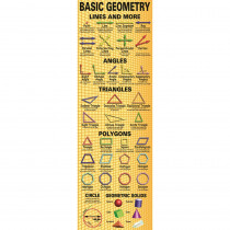 MC-V1645 - Basic Geometry Colossal Poster in Math