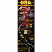 MC-V1652 - Dna Colossal Poster in Science
