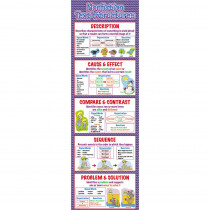 MC-V1687 - Nonfiction Text Structures Colossal Poster in General