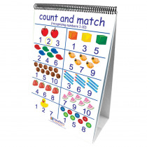 NP-330024 - Number Sense 10 Double Sided Curriculum Mastery Flip Charts in Math