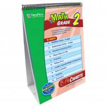 NP-332001 - Math Flip Chart Set Gr 2 in Math